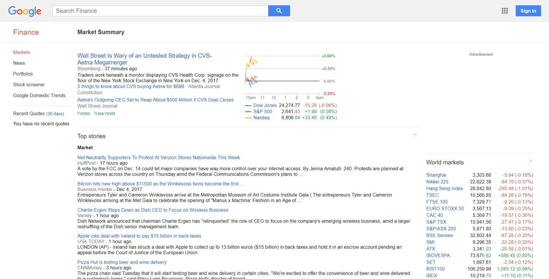 The Former Layout Of Google Finance With More Content