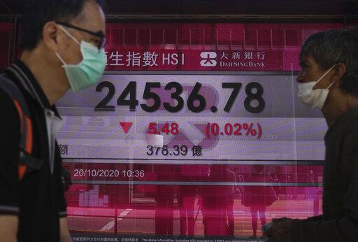 Asian shares echo Wall Street fall as virus aid hopes fade