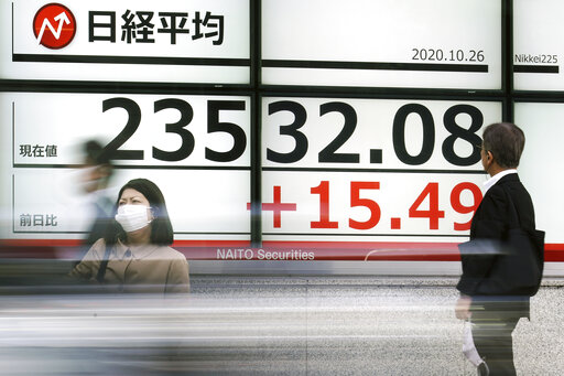 Asian shares mostly fall on uncertainty over US election