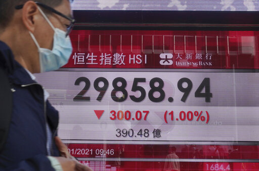 Asian shares retreat after bumpy day on Wall Street