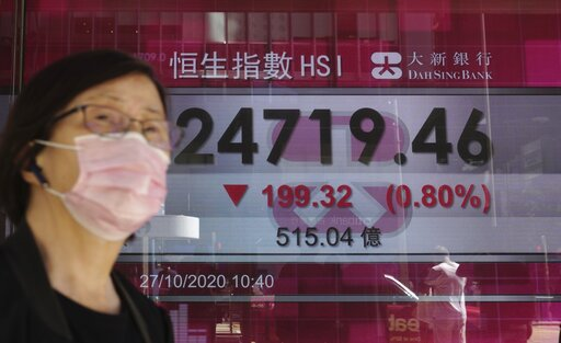 Asian shares slip after Wall St's worst day in a month