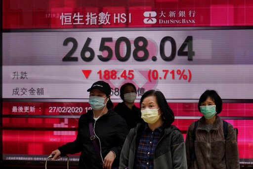 Asian shares slump after Trump announcement on virus plans