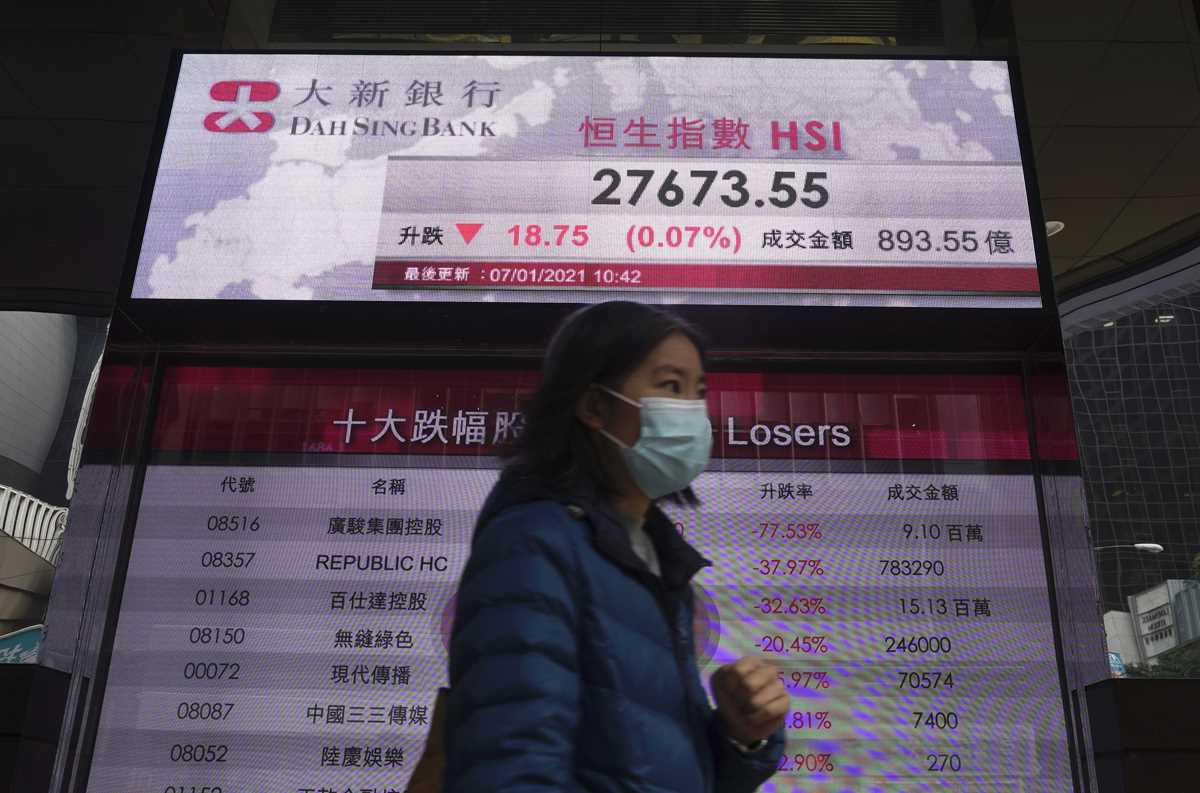 asian shares track wall st rally on hopes for stimulus 2021 01 06 13 primaryphoto