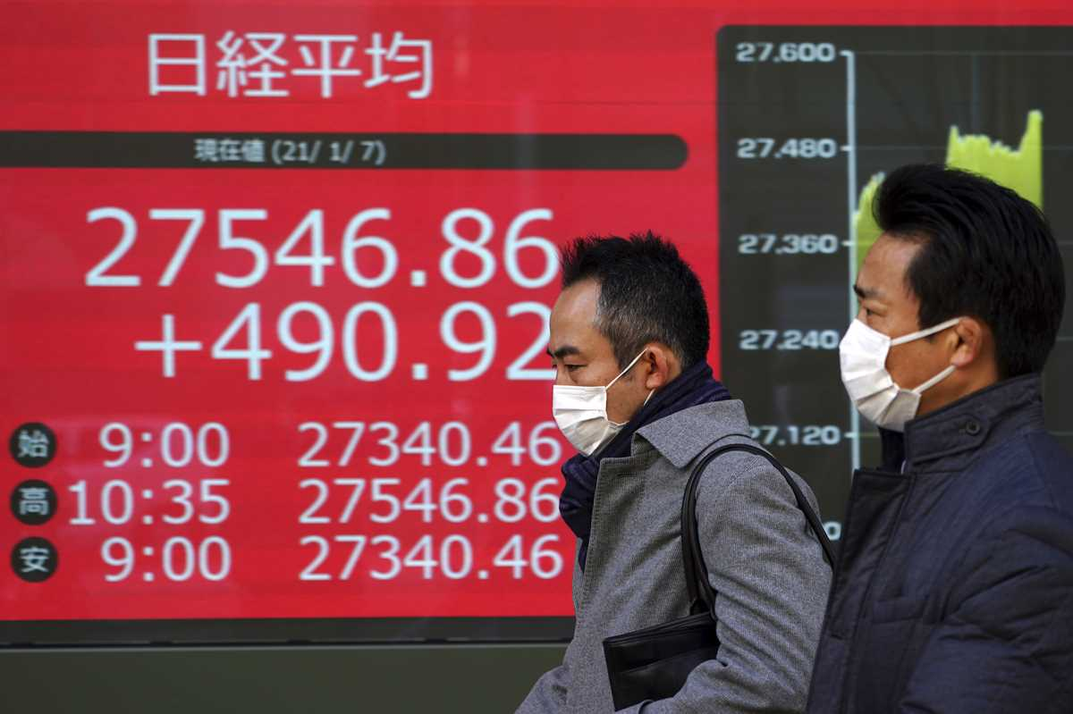 asian shares track wall st rally on hopes for stimulus 2021 01 06 3 primaryphoto