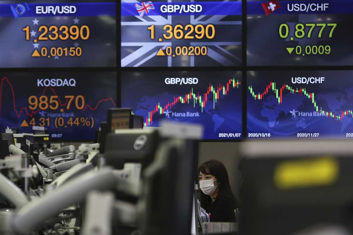 asian shares track wall st rally on hopes for stimulus 2021 01 06 9 primaryphoto