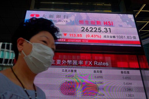 Global stocks slip as virus outbreaks dim hopes for rebound