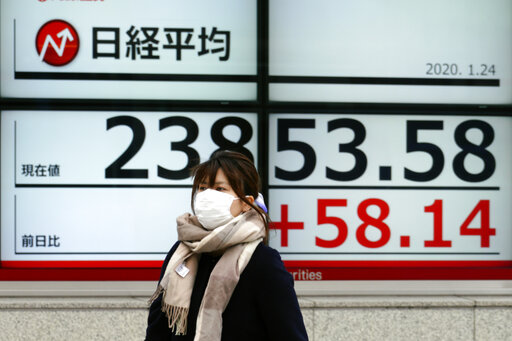 Stocks fall as fears about deadly virus grow; Dow drops 225
