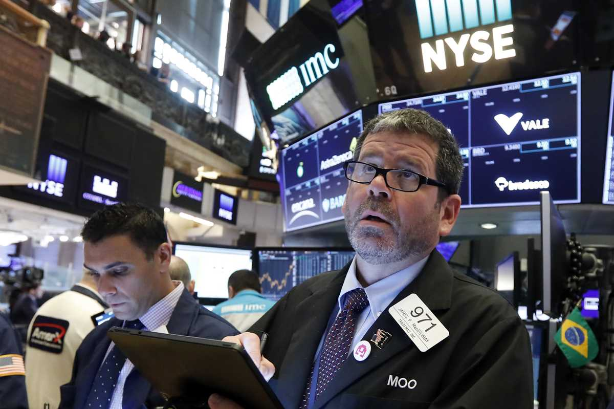 , Stocks rise after US deal with Mexico; car companies gain, Technical Analysis, Stockmarkets Insights, Trading Tools:Biedex