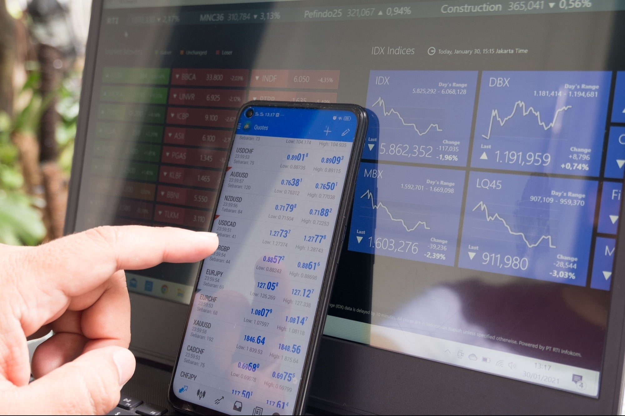 Trade Smarter with This Twice-Daily Stock Market Newsletter