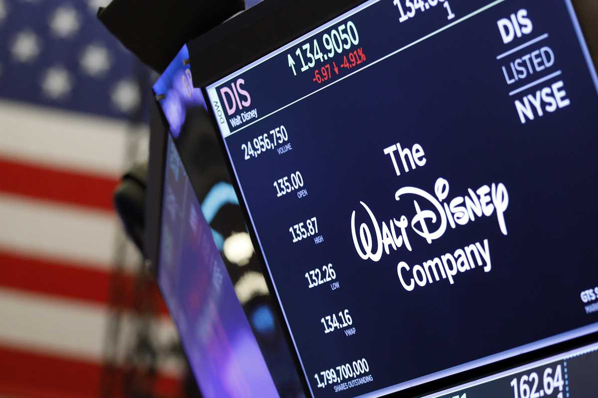 What you get for $7-a-month Disney Plus subscription | MarketBeat