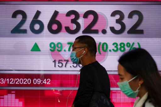 World shares mixed amid growing hopes for vaccines, stimulus