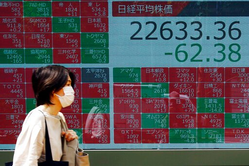 World shares, Wall St futures advance ahead of US jobs data