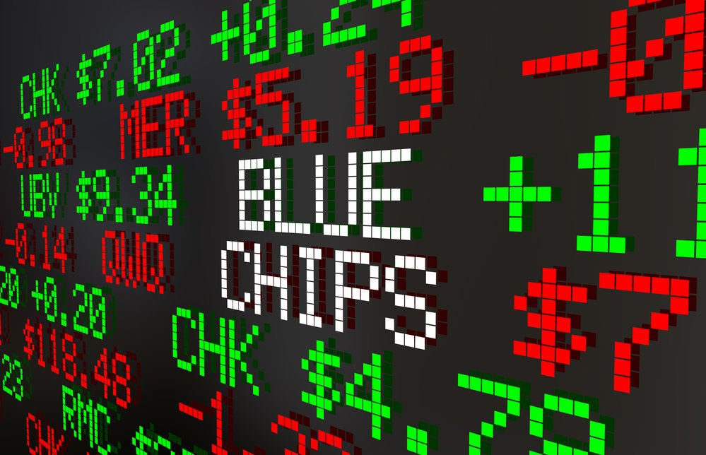 7 Blue Chip Stocks to Sell Now