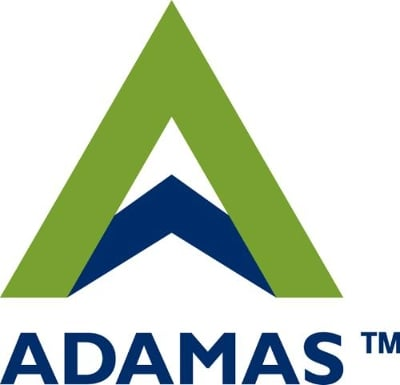 The Adamas Pharmaceuticals (ADMS) Earns Daily Media Impact Score of 0.13
