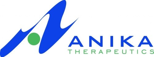 Anika Therapeutics logo