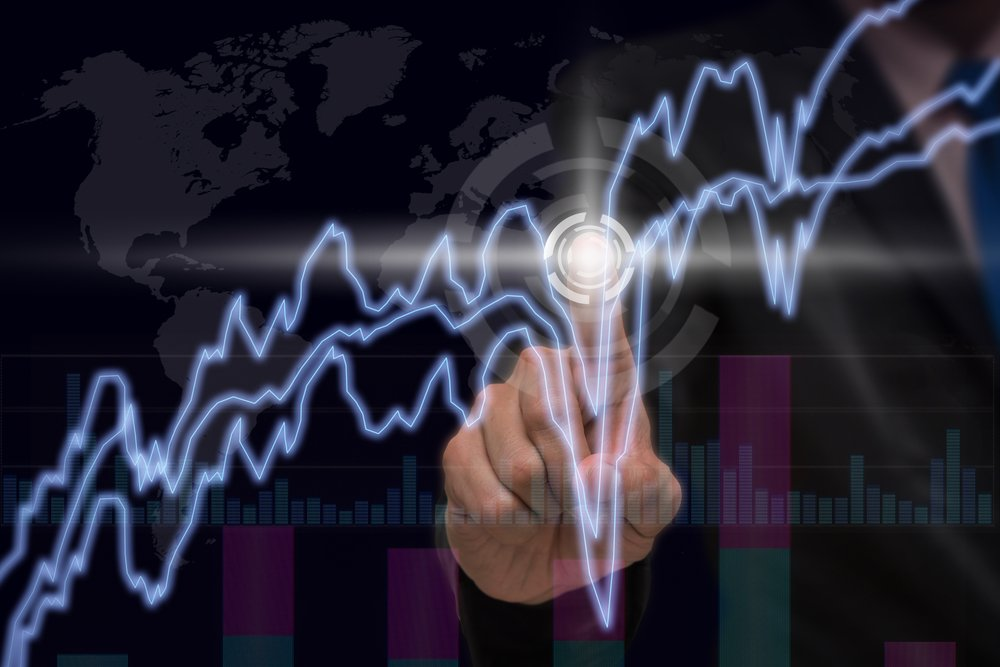 What are Bollinger Bands?