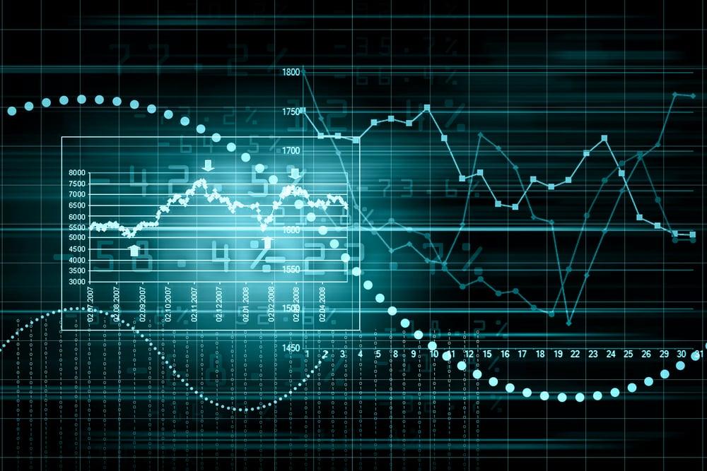 MarketBeat: Week in Review 8/3-8/7