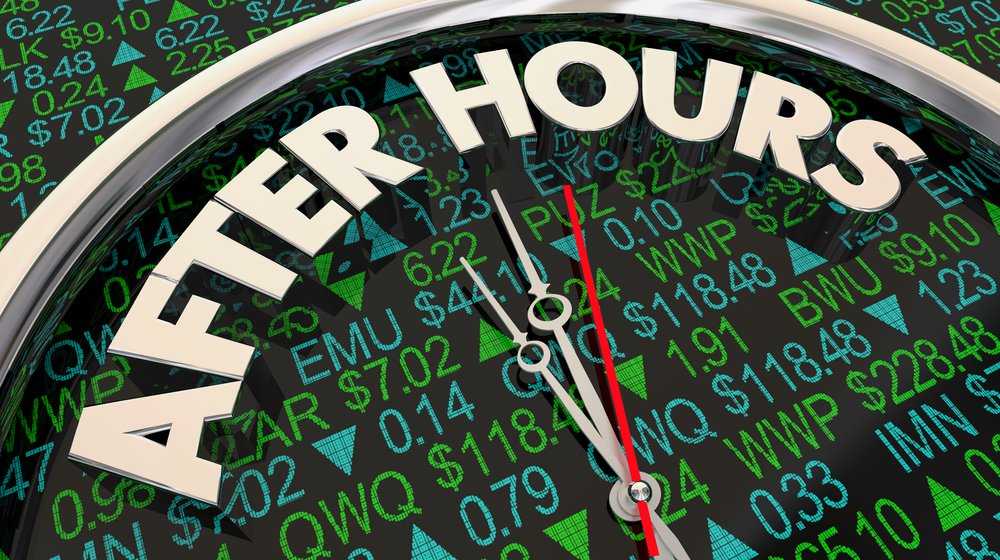 After Hours Trading: How to Buy Stock After Hours When the Stock Market is Closed