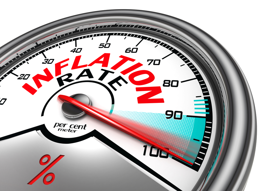 How is inflation measured?