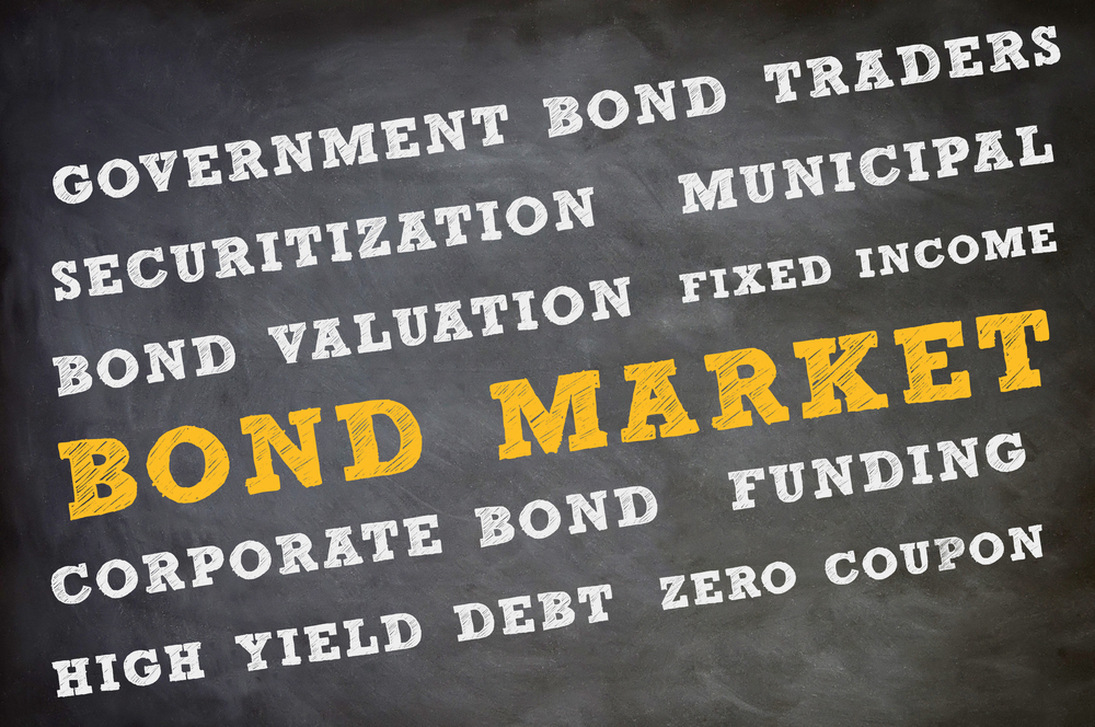 What is the yield curve?