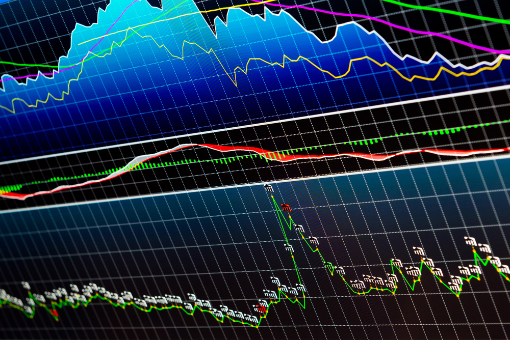 Moving Average - How it Helps Investors in Stock Selection