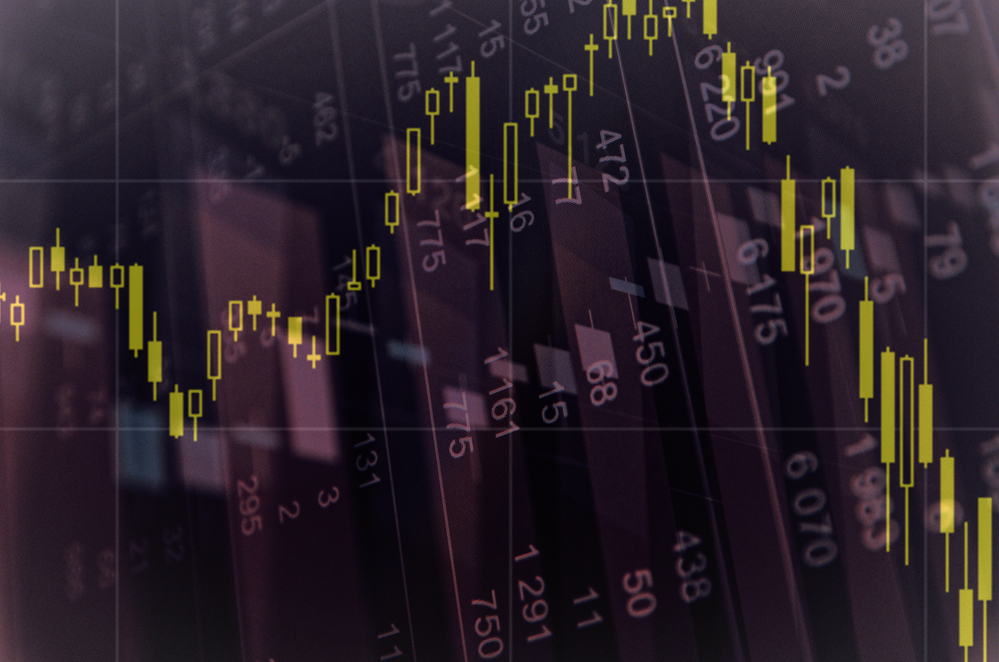What is a Market Correction?