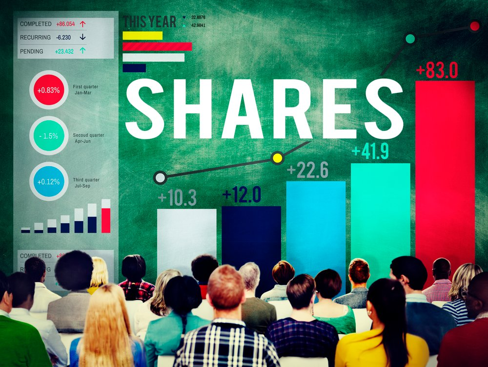 Outstanding Shares, Buying and Selling Stocks