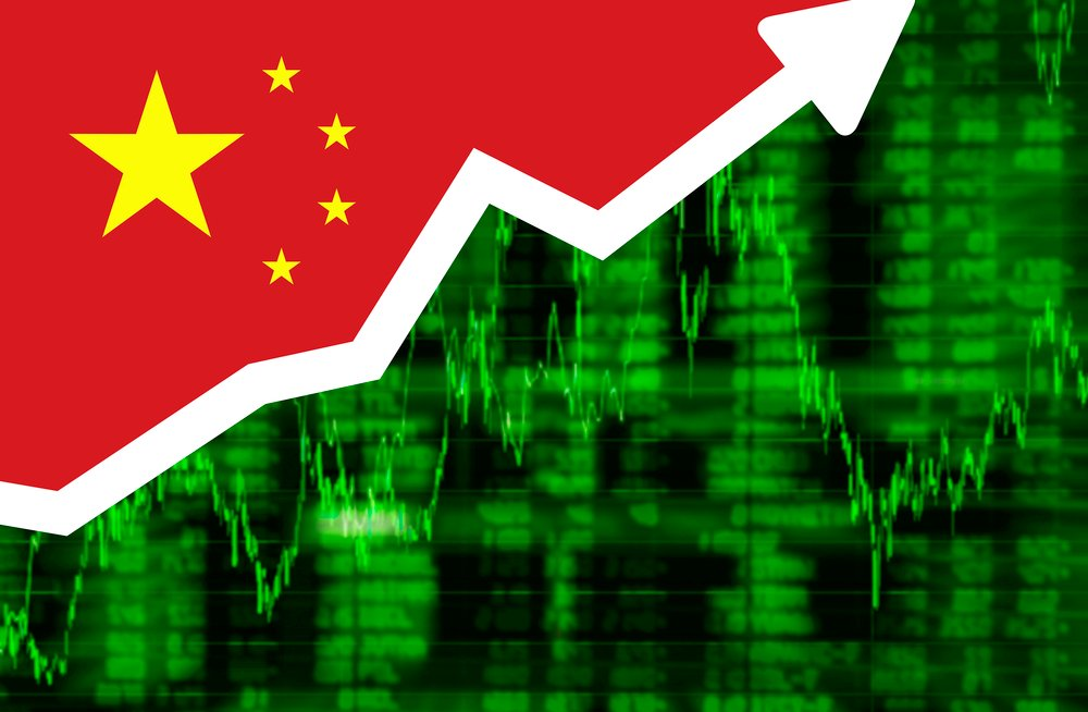 What is the Shanghai Stock Exchange Composite Index?
