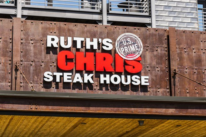 Ruth's Chris Stock is Sizzling