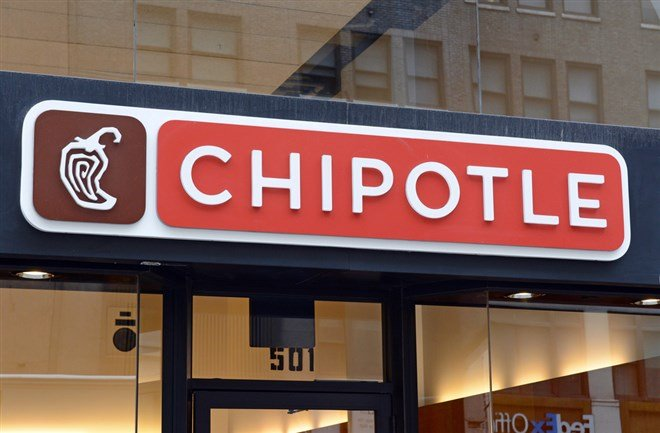 Chipotle Mexican Grill Adds Spice To Earnings Season