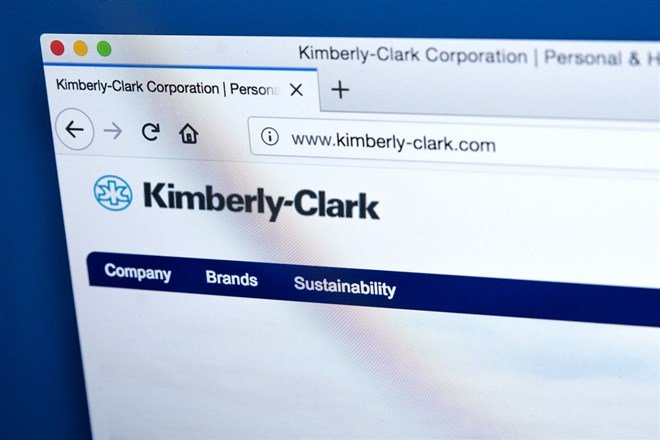 High-Yield Dividend King Kimberly-Clark Is On Sale