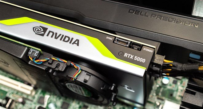 NVIDIA Is On The Verge Of A Major Rally