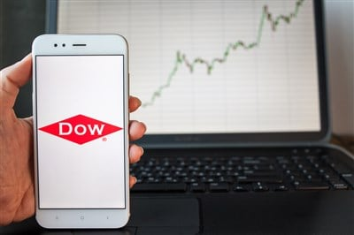 Why Dow Inc (NYSE:DOW) Stock is a Great Dividend Stock