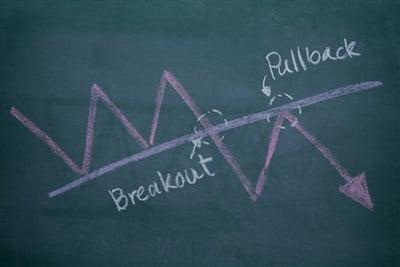 3 Stocks To Buy on Pullbacks