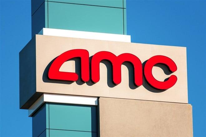 AMC Entertainment Breaks Multi-Day Slide