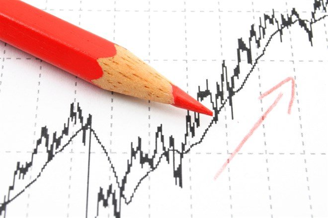 2 Mega Cap Business Services The Analysts Love