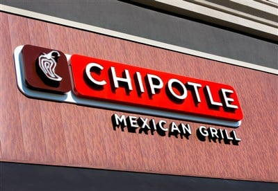 Has Chipotle (NYSE: CMG) Put In A Bottom?
