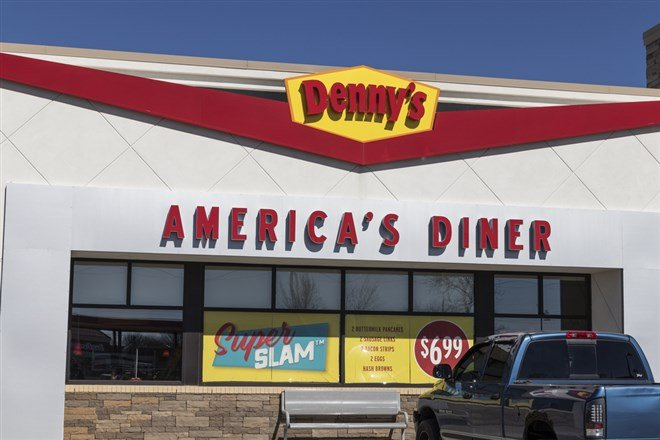 Is it Time to Buy Back into Denny's Stock Down Here?