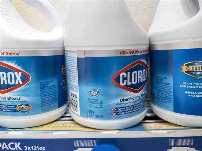 The Clorox Company Got Sanitized, Now Is The Time To Buy