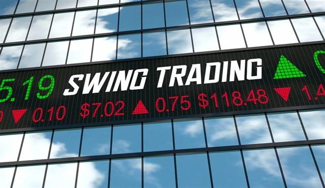 3 Swing Trades for Q3 Earnings Season