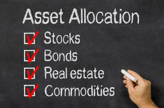 Asset Allocation: The Key to a Successful Portfolio. Are You Paying Attention to Yours?