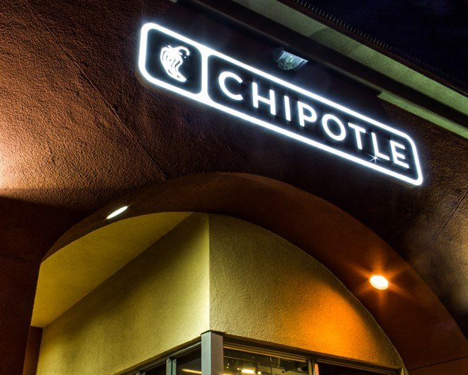 Earnings Could Catapult Chipotle Stock to Fresh All-Time Highs