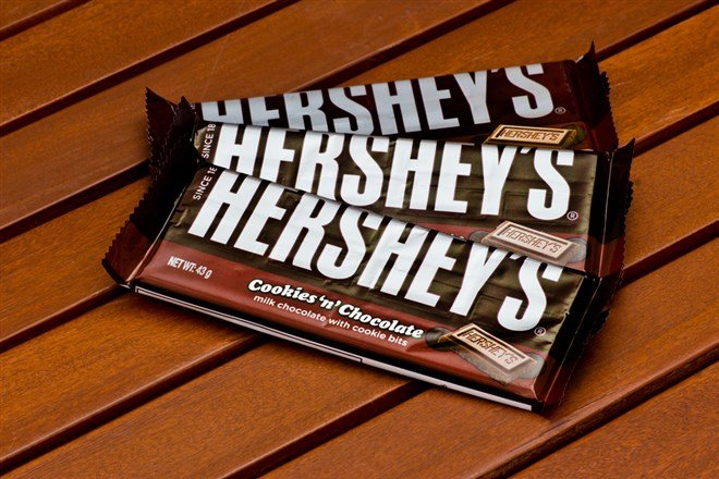 After Another Sweet Earnings Report, Hershey's Has a High Bar to Clear