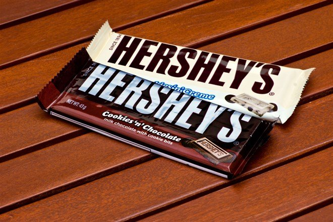 The Hershey Company A Favorite But Wait To Buy More