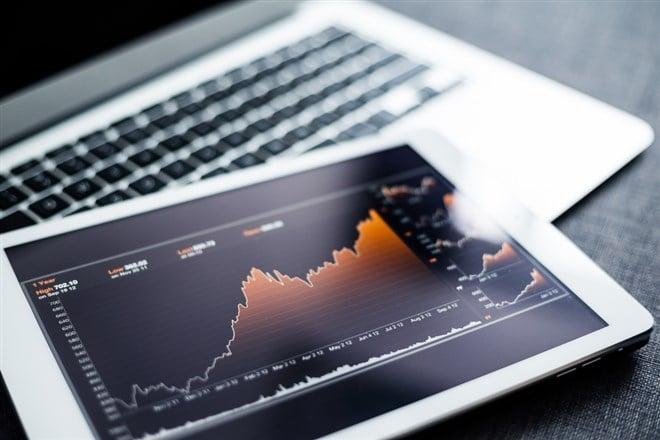 MarketBeat: Week in Review 7/12 – 7/16