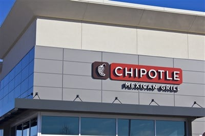 Chipotle (NYSE: CMG) is a Buy Ahead of Earnings