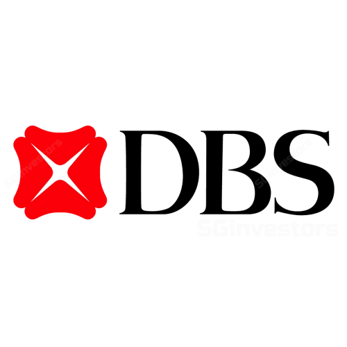 Dbs Group Dbsdy Raised To Buy At Zacks Investment