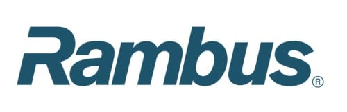 Image of article 'Financial Contrast: Enphase Energy (NASDAQ:ENPH) versus Rambus (NASDAQ:RMBS'