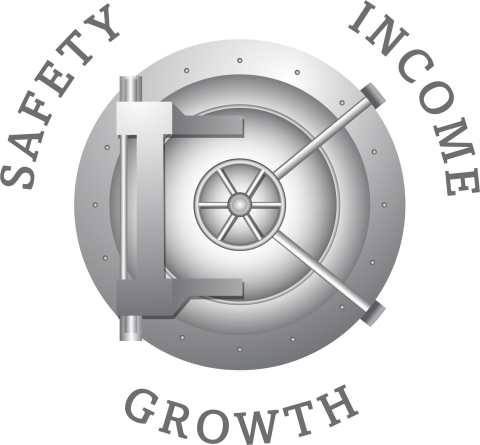 Safety Income & Growth logo
