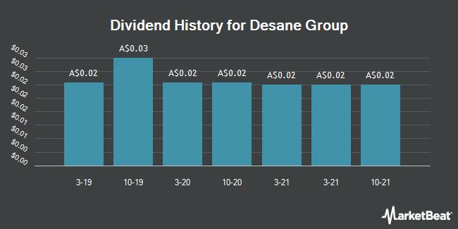 Dividend History for Desane Group (ASX:DGH)